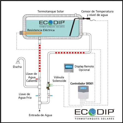 esquema-controlador-de-calentador-de-agua-Solar-SR501