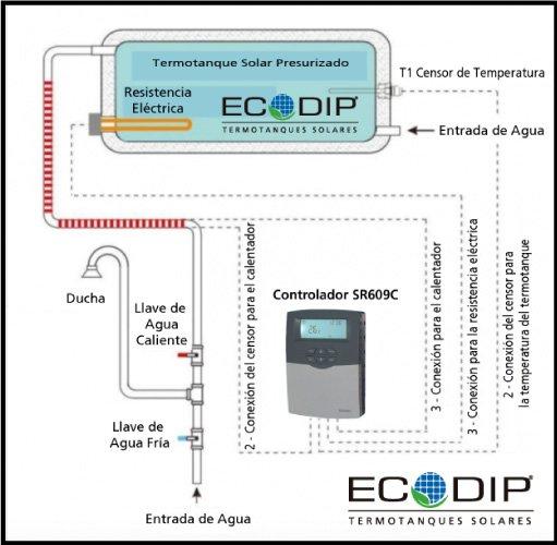 esquema-controlador-de-calentador-de-agua-Solar-SR609C