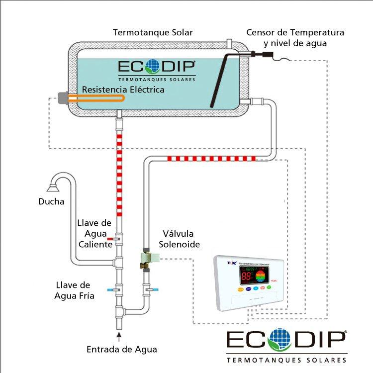 Controladora Digital TK-8 Termotanque solar no Presurizada ECODIP